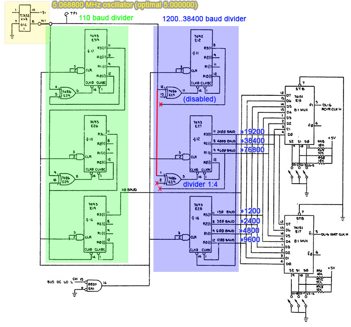 schematic modified small